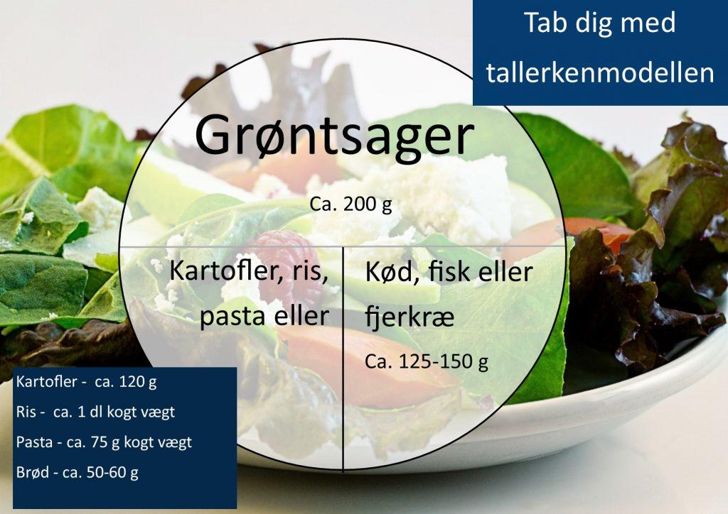 Slut med slankekure - tab dig med tallerkenmodellen - Klinisk diætist Heidi Olsen